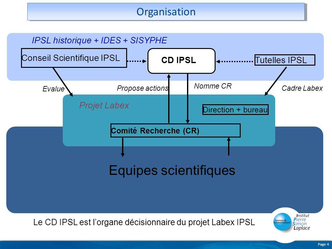 Page 4 Equipes scientifiques Tutelles IPSL Comité Recherche (CR) Nomme CR Propose actionsCadre Labex Conseil Scientifique IPSL CD IPSL Projet Labex IP