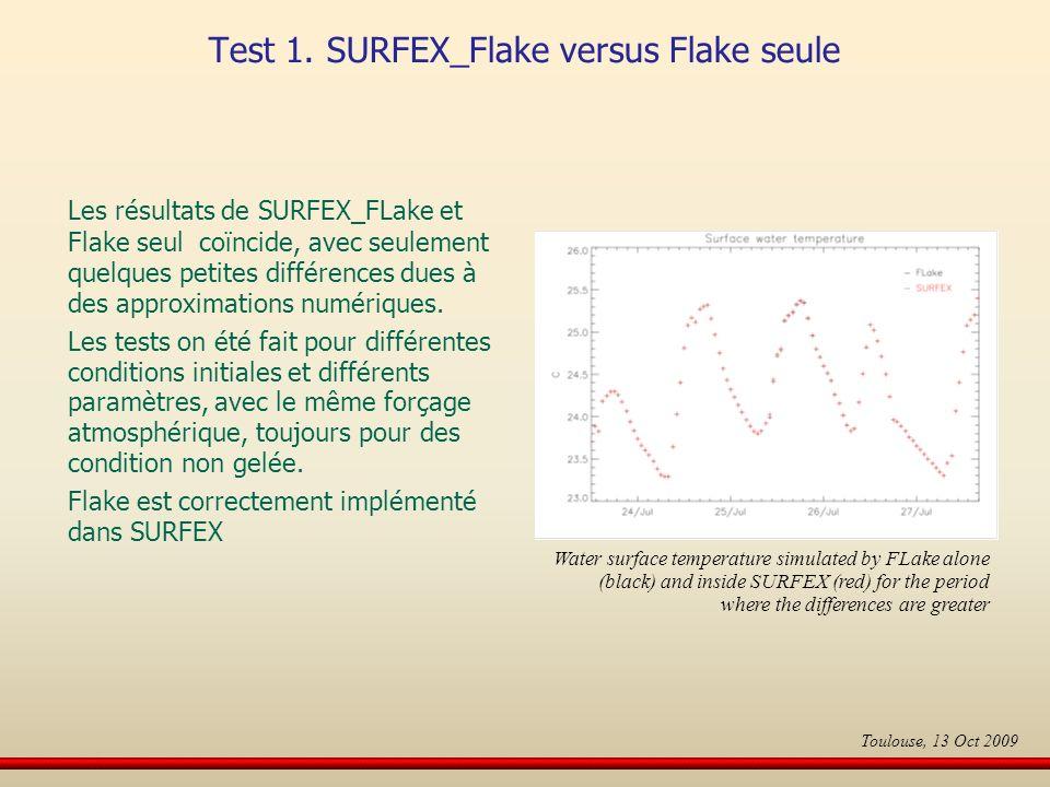 Les résultats de SURFEX_FLake et Flake seul coïncide, avec seulement quelques petites différences dues à des approximations numériques.