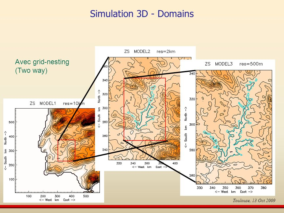 Simulation 3D - Domains Avec grid-nesting (Two way) Toulouse, 13 Oct 2009