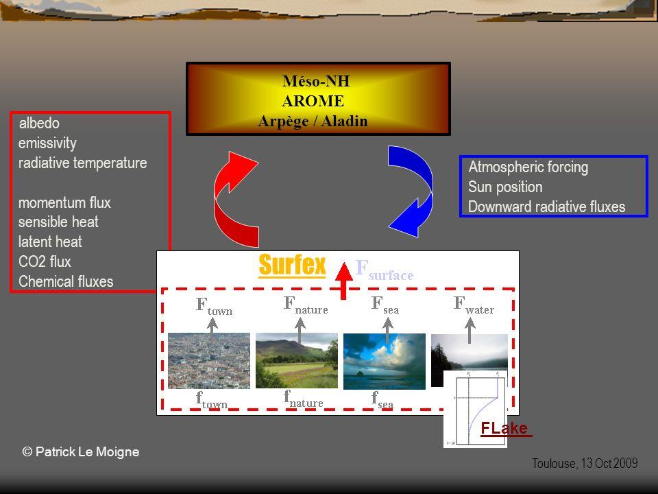 Méso-NH AROME Arpège / Aladin Atmospheric forcing Sun position Downward radiative fluxes albedo emissivity radiative temperature momentum flux sensibl