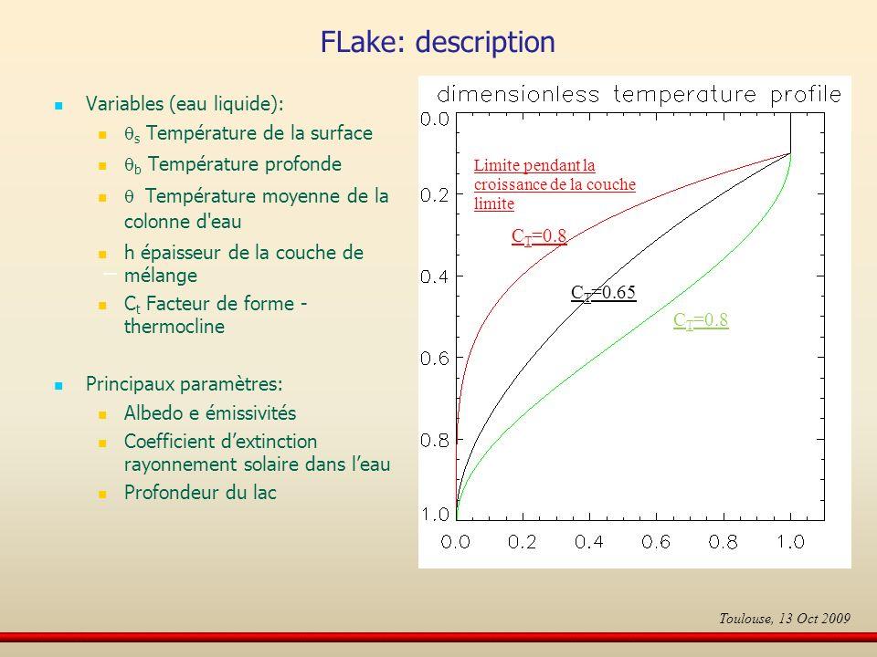 C T =0.8 C T =0.65 Limite pendant la croissance de la couche limite FLake: description Variables (eau liquide): s Température de la surface b Température profonde Température moyenne de la colonne d eau h épaisseur de la couche de mélange C t Facteur de forme - thermocline Principaux paramètres: Albedo e émissivités Coefficient dextinction rayonnement solaire dans leau Profondeur du lac Toulouse, 13 Oct 2009