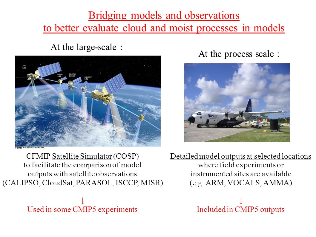 Bridging models and observations to better evaluate cloud and moist processes in models At the large-scale : CFMIP Satellite Simulator (COSP) to facilitate the comparison of model outputs with satellite observations (CALIPSO, CloudSat, PARASOL, ISCCP, MISR) Used in some CMIP5 experiments At the process scale : Detailed model outputs at selected locations where field experiments or instrumented sites are available (e.g.