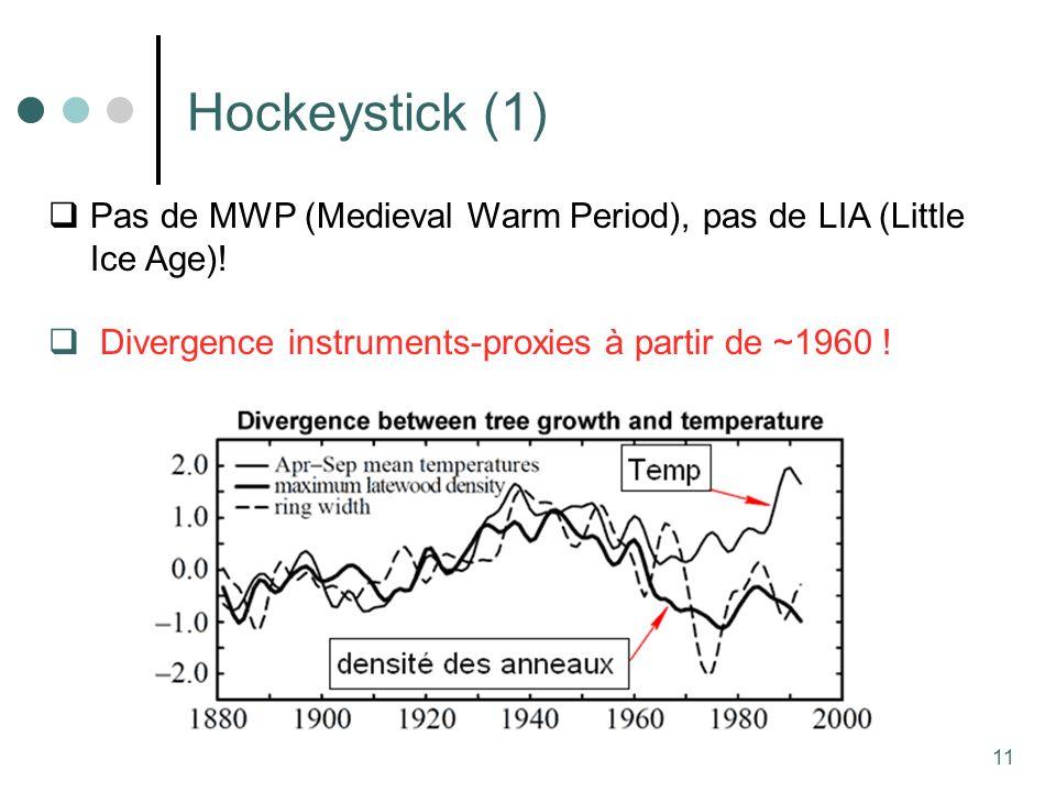 11 Hockeystick (1) Pas de MWP (Medieval Warm Period), pas de LIA (Little Ice Age).