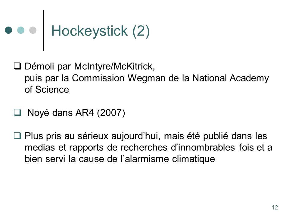 12 Hockeystick (2) Démoli par McIntyre/McKitrick, puis par la Commission Wegman de la National Academy of Science Noyé dans AR4 (2007) Plus pris au sérieux aujourdhui, mais été publié dans les medias et rapports de recherches dinnombrables fois et a bien servi la cause de lalarmisme climatique