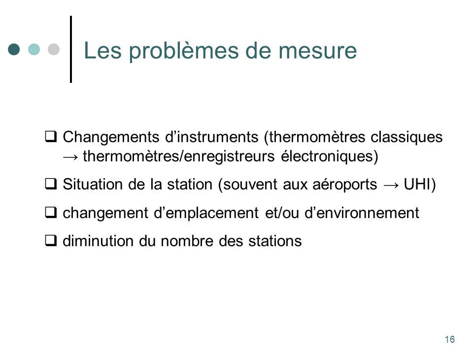 16 Les problèmes de mesure Changements dinstruments (thermomètres classiques thermomètres/enregistreurs électroniques) Situation de la station (souvent aux aéroports UHI) changement demplacement et/ou denvironnement diminution du nombre des stations