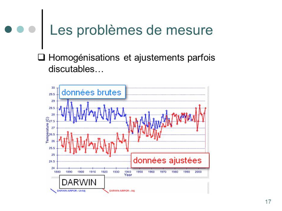 17 Les problèmes de mesure Homogénisations et ajustements parfois discutables…