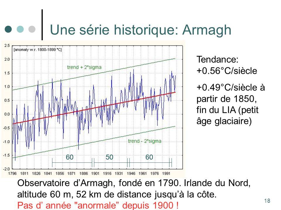 18 Une série historique: Armagh Observatoire dArmagh, fondé en 1790.
