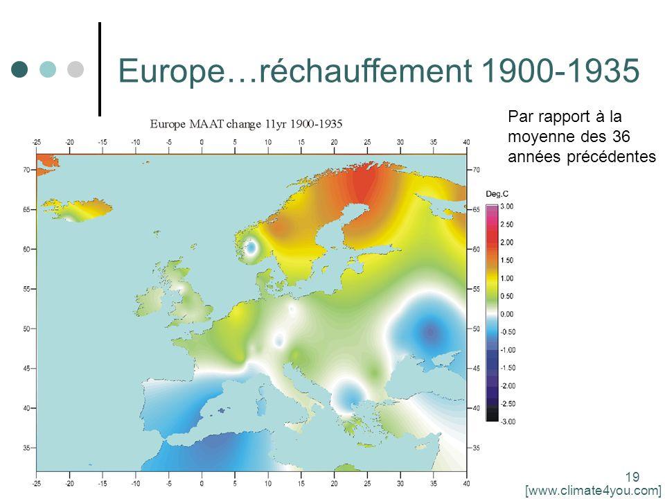 19 Europe…réchauffement 1900-1935 Par rapport à la moyenne des 36 années précédentes [www.climate4you.com]