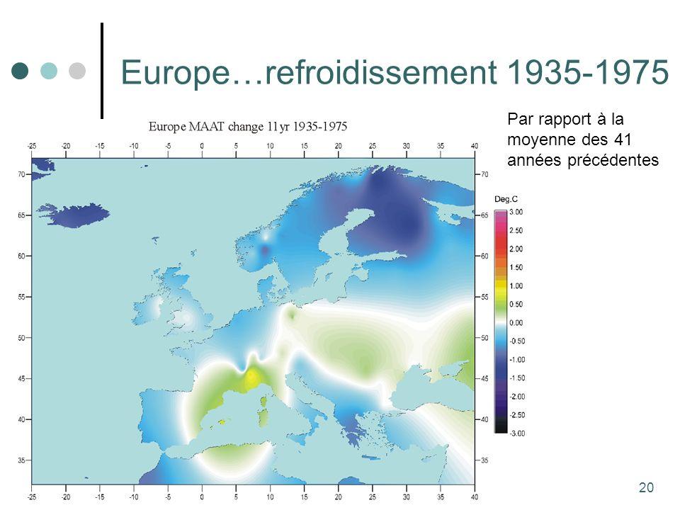20 Europe…refroidissement 1935-1975 Par rapport à la moyenne des 41 années précédentes