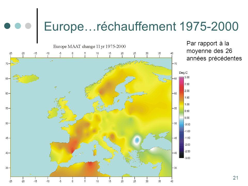 21 Europe…réchauffement 1975-2000 Par rapport à la moyenne des 26 années précédentes