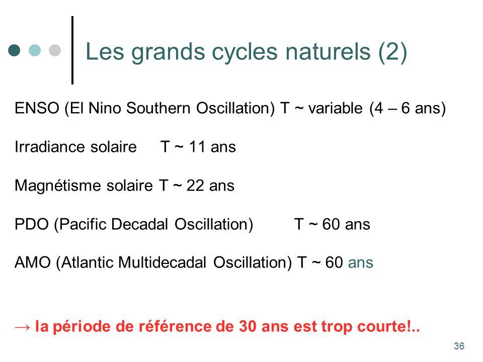 36 Les grands cycles naturels (2) ENSO (El Nino Southern Oscillation) T ~ variable (4 – 6 ans) Irradiance solaire T ~ 11 ans Magnétisme solaire T ~ 22 ans PDO (Pacific Decadal Oscillation) T ~ 60 ans AMO (Atlantic Multidecadal Oscillation) T ~ 60 ans la période de référence de 30 ans est trop courte!..