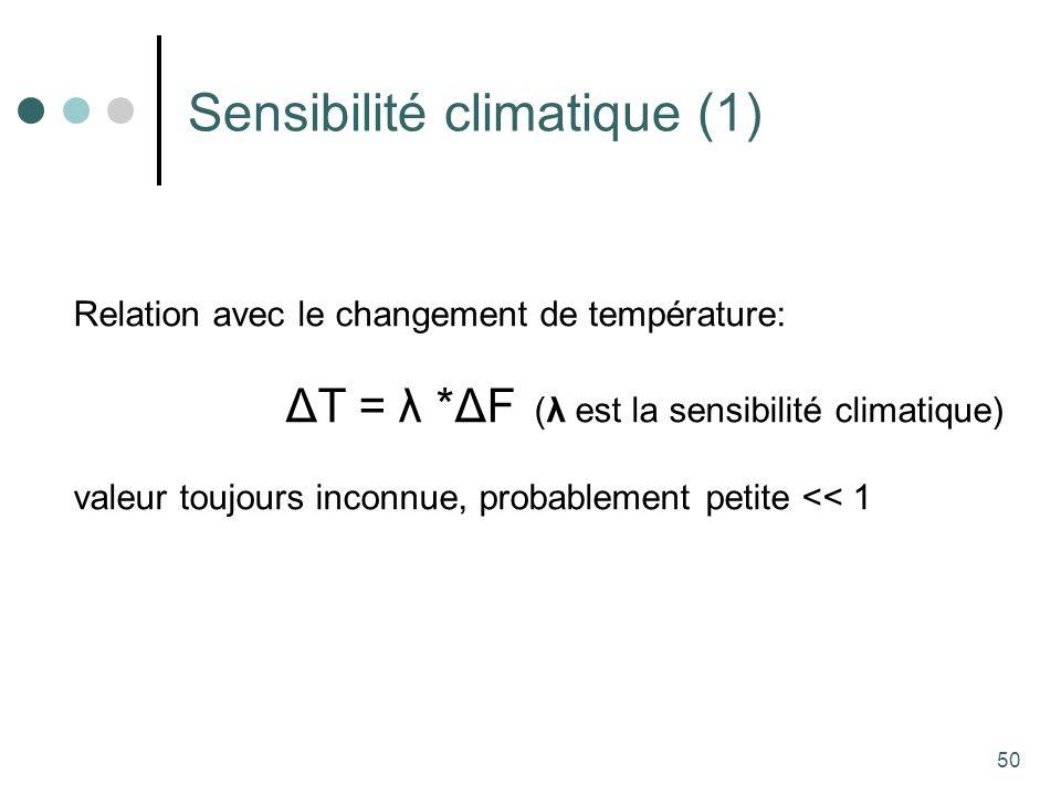 50 Sensibilité climatique (1) Relation avec le changement de température: ΔT = λ *ΔF (λ est la sensibilité climatique) valeur toujours inconnue, probablement petite << 1