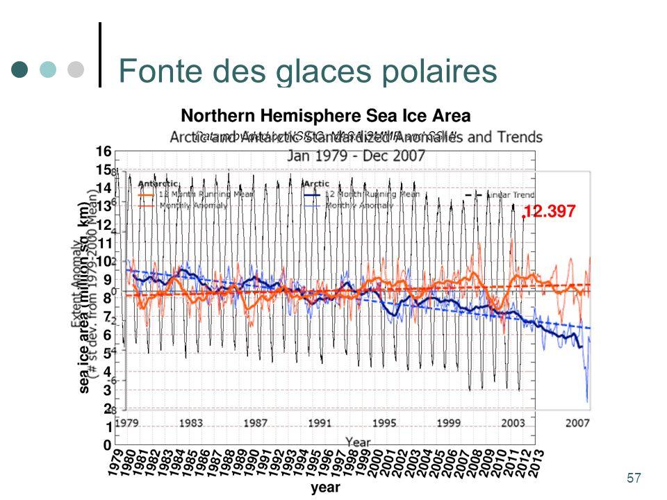 57 Fonte des glaces polaires