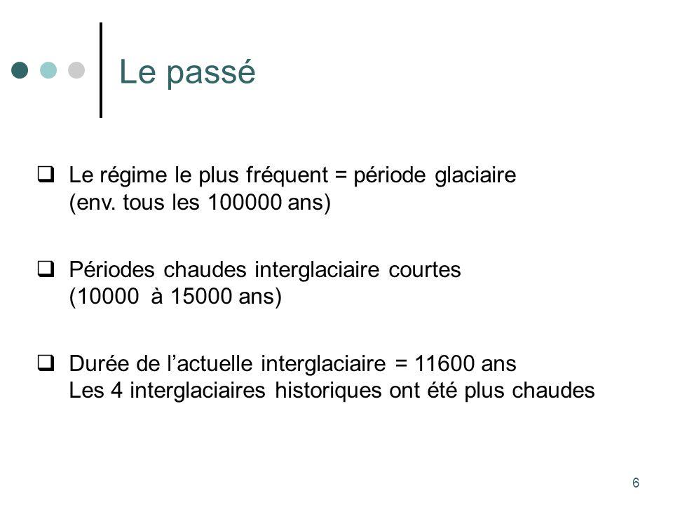 6 Le passé Le régime le plus fréquent = période glaciaire (env.