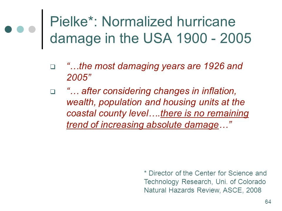 64 Pielke*: Normalized hurricane damage in the USA 1900 - 2005 …the most damaging years are 1926 and 2005 … after considering changes in inflation, wealth, population and housing units at the coastal county level….there is no remaining trend of increasing absolute damage… * Director of the Center for Science and Technology Research, Uni.