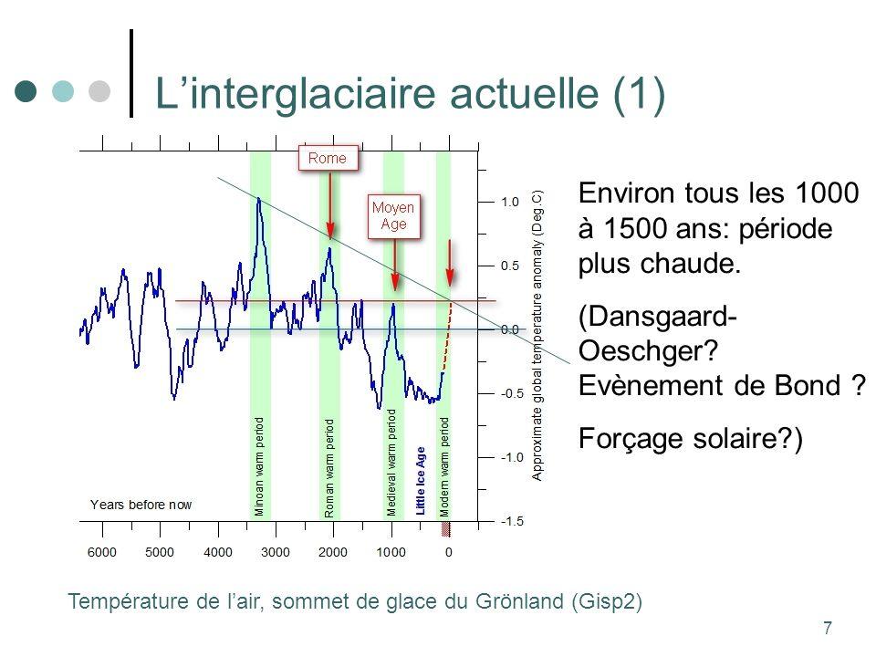 7 Linterglaciaire actuelle (1) Température de lair, sommet de glace du Grönland (Gisp2) Environ tous les 1000 à 1500 ans: période plus chaude.