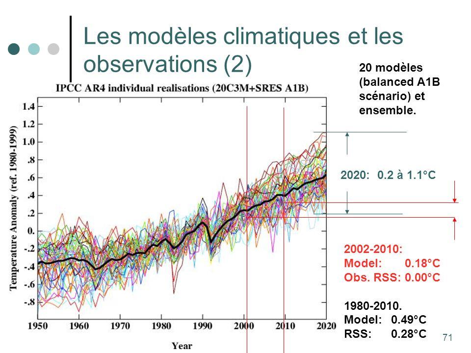 71 Les modèles climatiques et les observations (2) 20 modèles (balanced A1B scénario) et ensemble.