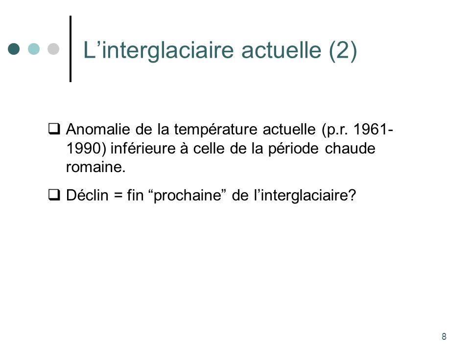 8 Linterglaciaire actuelle (2) Anomalie de la température actuelle (p.r.