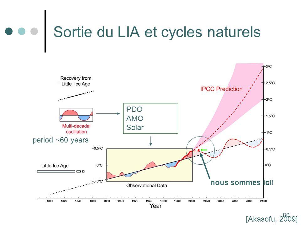 80 Sortie du LIA et cycles naturels PDO AMO Solar nous sommes ici! [Akasofu, 2009] period ~60 years