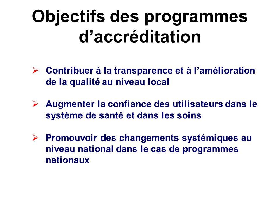 Caractéristiques et évolution de deux programmes majeurs La Joint Commission Agrément Canada
