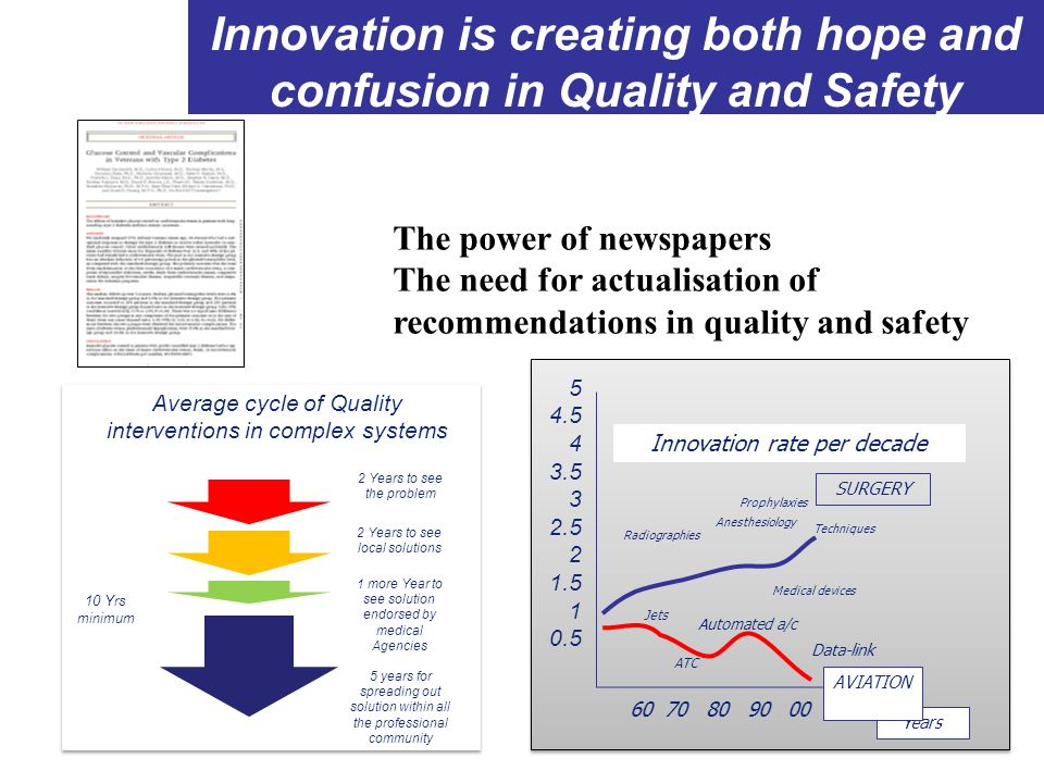 Average cycle of Quality interventions in complex systems 2 Years to see the problem 2 Years to see local solutions 1 more Year to see solution endorsed by medical Agencies 5 years for spreading out solution within all the professional community 10 Yrs minimum Innovation rate per decade 60 70 80 90 00 10 Years 5 4.5 4 3.5 3 2.5 2 1.5 1 0.5 SURGERY AVIATION Automated a/c Prophylaxies Radiographies Jets Anesthesiology Medical devices ATC Techniques Data-link Innovation is creating both hope and confusion in Quality and Safety The power of newspapers The need for actualisation of recommendations in quality and safety
