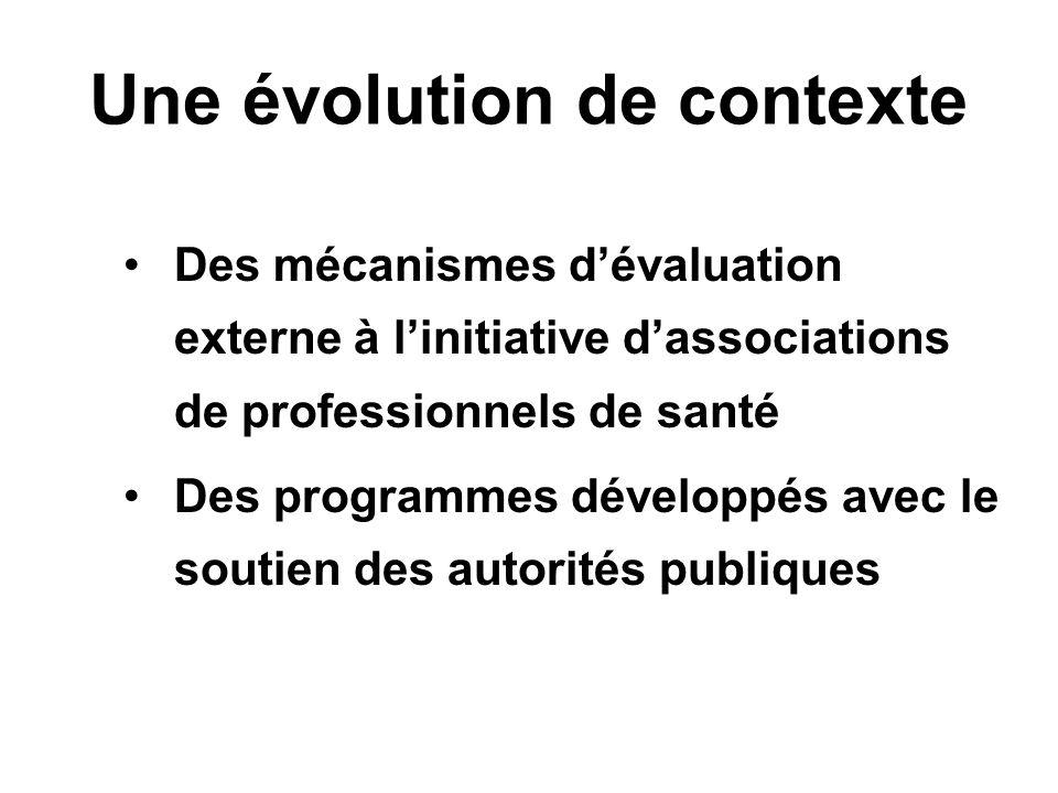 Une évolution de contexte Des mécanismes dévaluation externe à linitiative dassociations de professionnels de santé Des programmes développés avec le soutien des autorités publiques