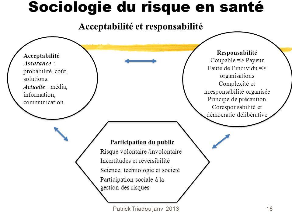 Patrick Triadou janv 201316 Sociologie du risque en santé Acceptabilité et responsabilité Acceptabilité Assurance : probabilité, coût, solutions. Actu