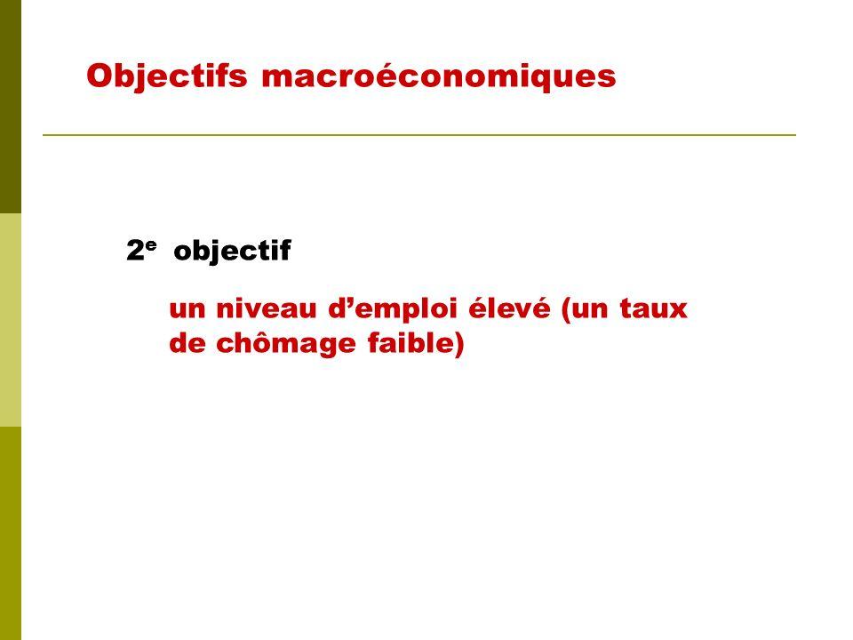 1 er objectif un taux de croissance régulière, durable Objectifs macroéconomiques