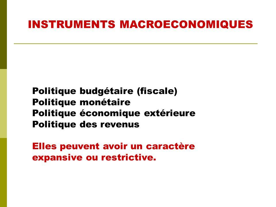 Carré magique - niveau des objectifs macroéconomiques - rapports de substitutions - efficacité de la politique économique