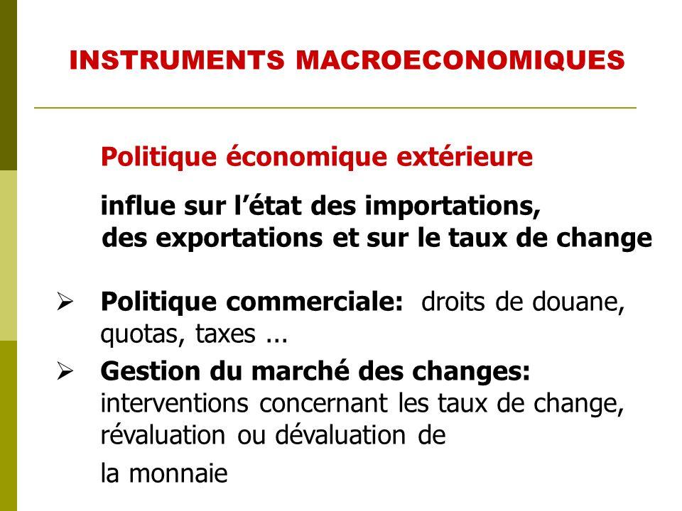 Politique monétaire consiste en une régulation du volume de monnaie dans léconomie (régulation de loffre de monnaie) INSTRUMENTS MACROECONOMIQUES
