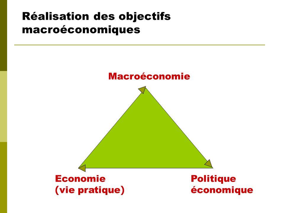Politique des revenus consiste à contrôler linflation, c. à. d. à réglementer les salaires et les prix (existence dun salaire minimum, réglementation