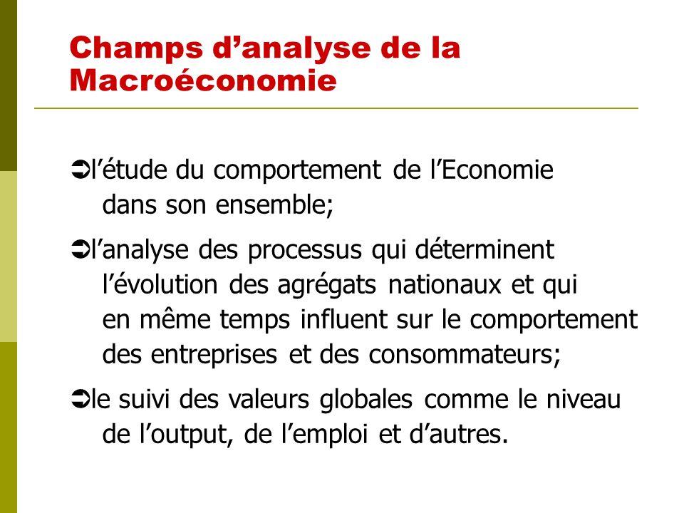 Macroéconomie Le champs danalyse de la macroéconomie et son évolution Objectifs macroéconomiques Instruments macroéconomiques Réalisation des objectif