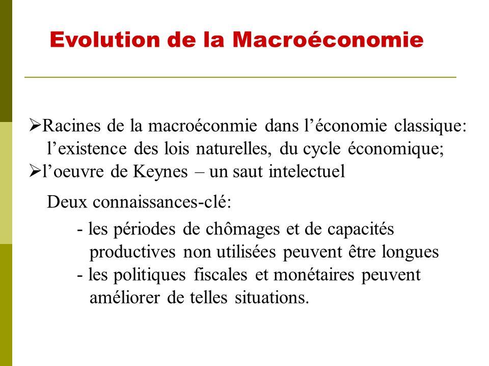 Evolution de la macroéconomie Terme créé par R. Frisch en 1933; Naissance de la macroéconomie - un croisemment important dans lévolution de la science