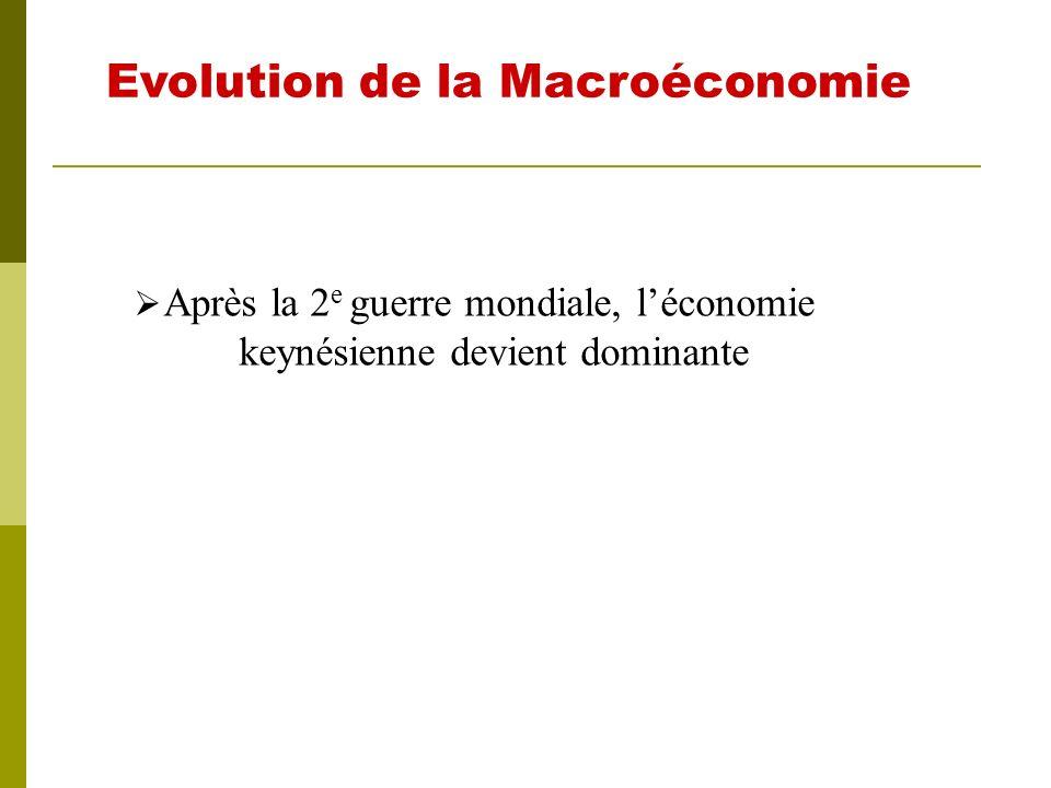 Racines de la macroéconmie dans léconomie classique: lexistence des lois naturelles, du cycle économique; loeuvre de Keynes – un saut intelectuel Deux