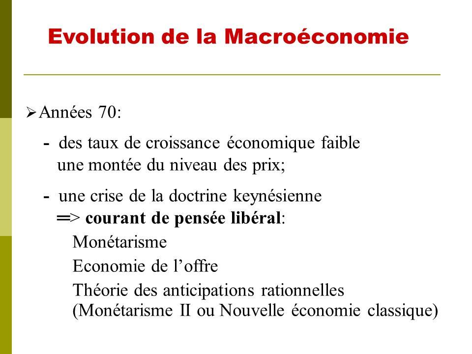 Après la 2 e guerre mondiale, léconomie keynésienne devient dominante Evolution de la Macroéconomie