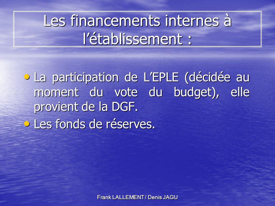 Frank LALLEMENT / Denis JAGU Les financements internes à létablissement : La participation de LEPLE (décidée au moment du vote du budget), elle provient de la DGF.