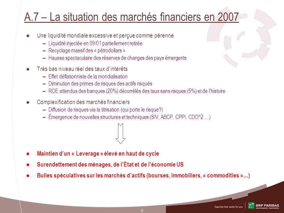 3 A.7 – La situation des marchés financiers en 2007 Une liquidité mondiale excessive et perçue comme pérenne – Liquidité injectée en 09/01 partielleme