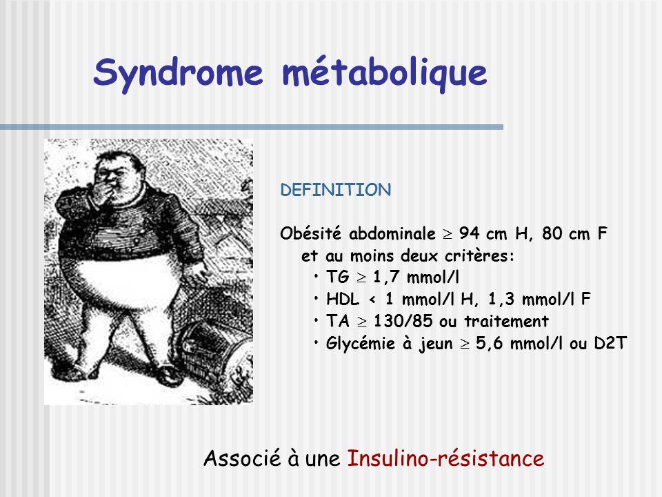 Syndrome métabolique Associé à une Insulino-résistance DEFINITION Obésité abdominale 94 cm H, 80 cm F et au moins deux critères: TG 1,7 mmol/l HDL < 1