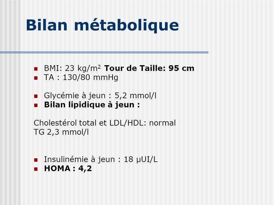 Bilan métabolique BMI: 23 kg/m 2 Tour de Taille: 95 cm TA : 130/80 mmHg Glycémie à jeun : 5,2 mmol/l Bilan lipidique à jeun : Cholestérol total et LDL