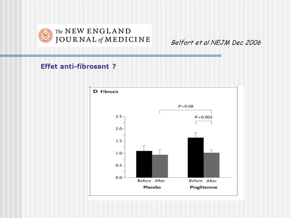 Belfort et al NEJM Dec 2006 Effet anti-fibrosant ?