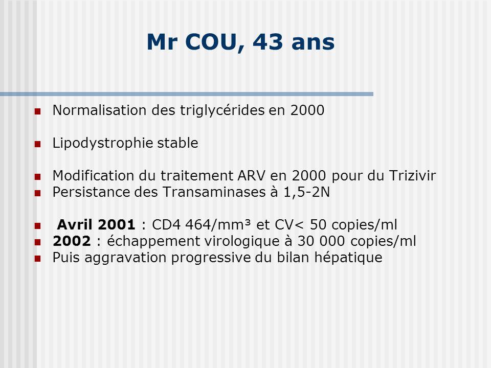 Mr COU, 43 ans Normalisation des triglycérides en 2000 Lipodystrophie stable Modification du traitement ARV en 2000 pour du Trizivir Persistance des T