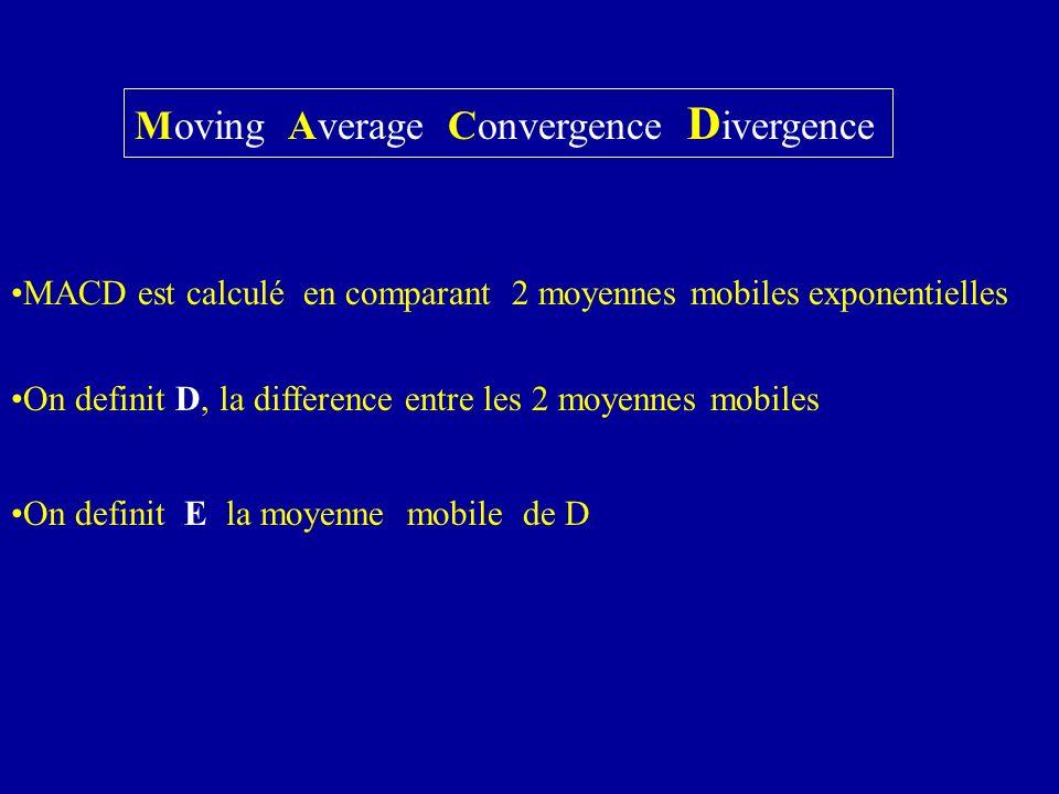 Moving Average Convergence D ivergence MACD est calculé en comparant 2 moyennes mobiles exponentielles On definit D, la difference entre les 2 moyennes mobiles On definit E la moyenne mobile de D