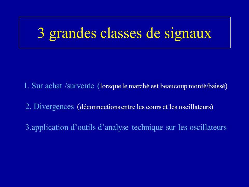 3 grandes classes de signaux 1.