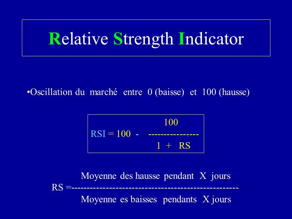 Relative Strength Indicator Oscillation du marché entre 0 (baisse) et 100 (hausse) 100 RSI = 100 - ---------------- 1 + RS Moyenne des hausse pendant X jours RS =---------------------------------------------------- Moyenne es baisses pendants X jours