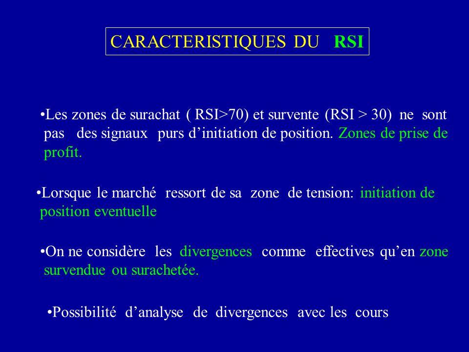 CARACTERISTIQUES DU RSI Les zones de surachat ( RSI>70) et survente (RSI > 30) ne sont pas des signaux purs dinitiation de position.