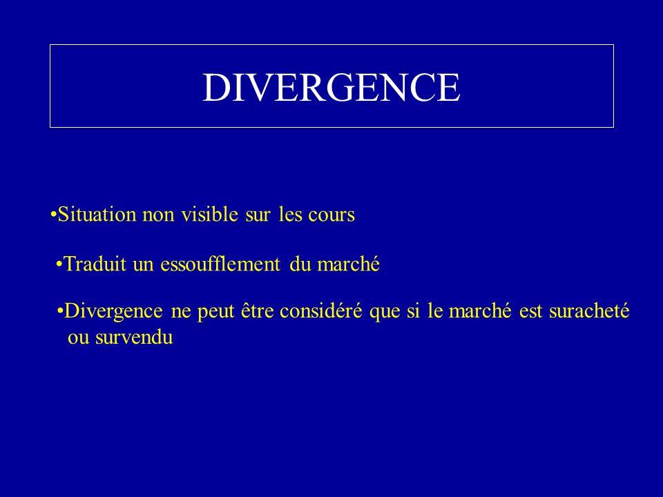 DIVERGENCE Situation non visible sur les cours Traduit un essoufflement du marché Divergence ne peut être considéré que si le marché est suracheté ou survendu