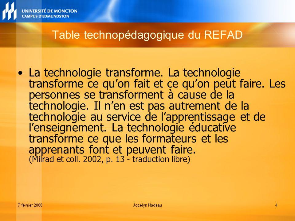 7 février 2008Jocelyn Nadeau4 La technologie transforme.