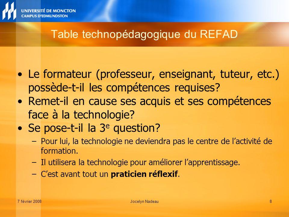 7 février 2008Jocelyn Nadeau8 Le formateur (professeur, enseignant, tuteur, etc.) possède-t-il les compétences requises.