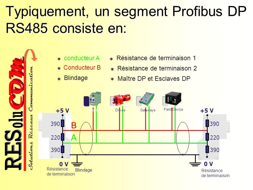 Solutions Réseaux Communication COM olu RES Typiquement, un segment Profibus DP RS485 consiste en: Conducteur B * Résistance de terminaison 2 * Blinda