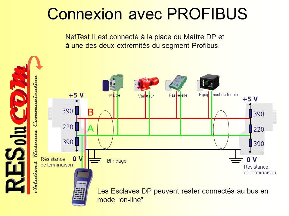 Solutions Réseaux Communication COM olu RES Connexion avec PROFIBUS 0 V +5 V 390 220 390 Résistance de terminaison NetTest II est connecté à la place